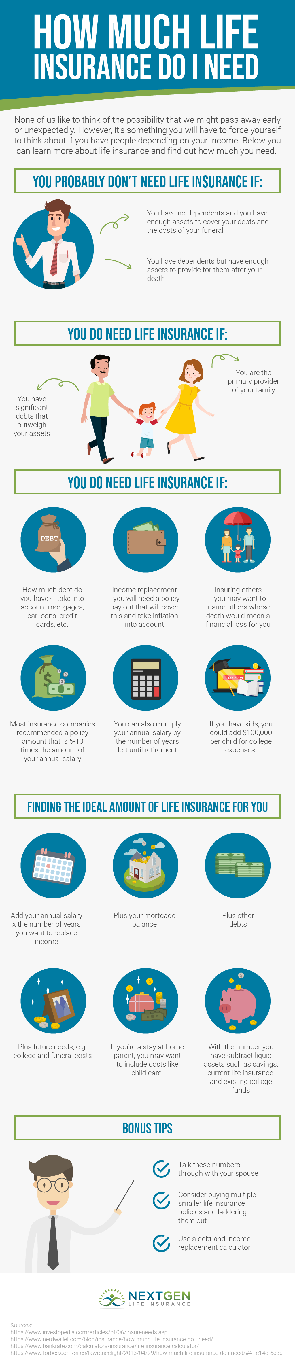 How Much Life Insurance Do I Need Infographic